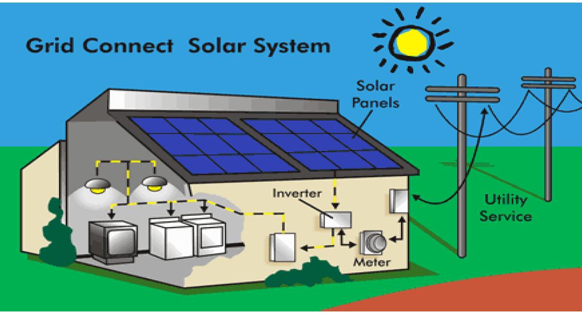 Ikra Energi Pvt Ltd
